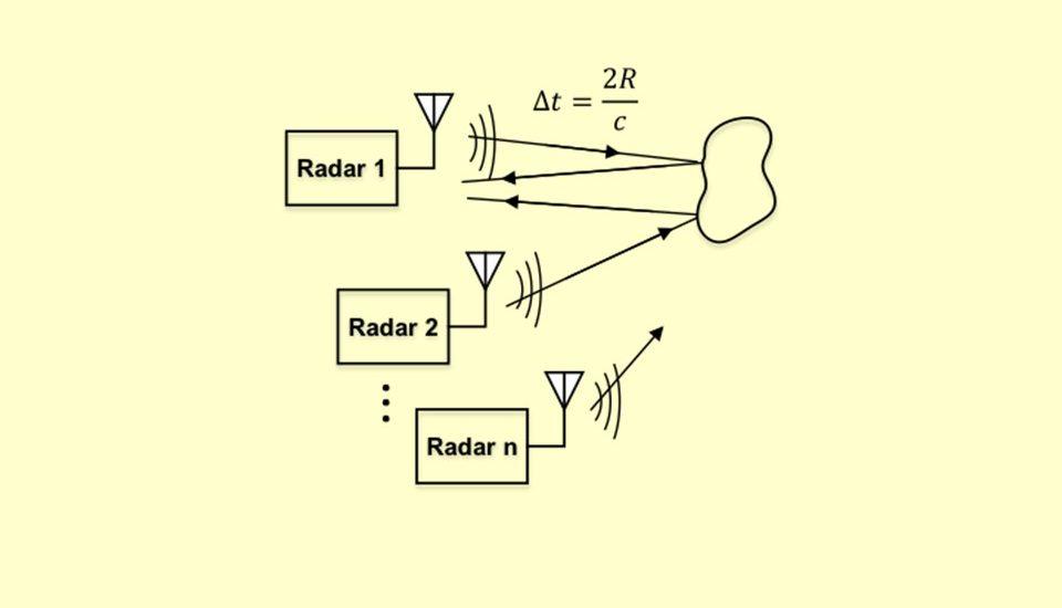 mmWave Imaging Radar